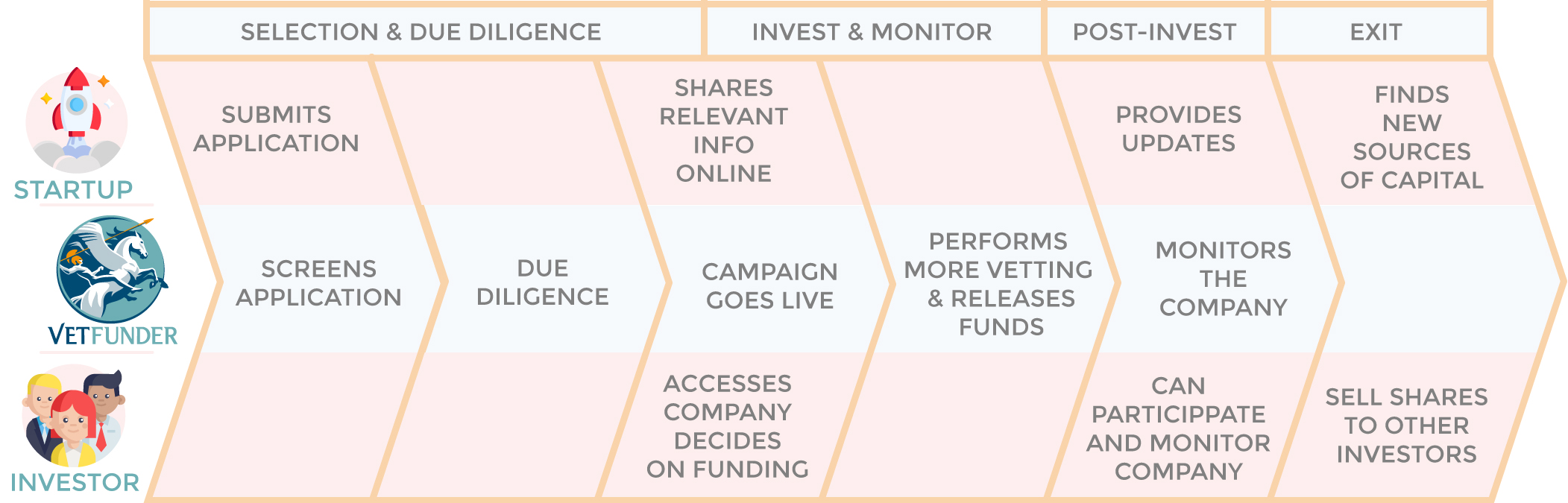 Equity-Crowdfunding-Process-2